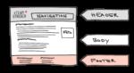 WordPress Page Builder Anleitung für Elementor