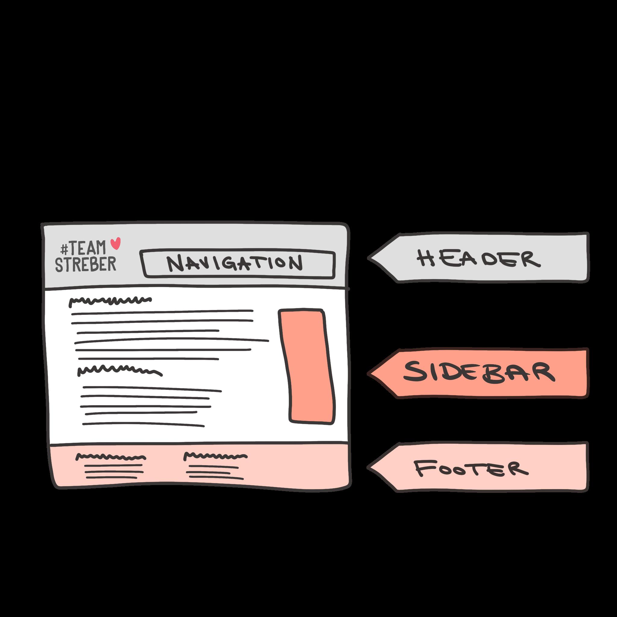 Was ist ein Blog? Sidebar erklärt.