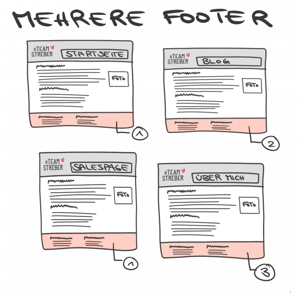 Footer_Mehrere