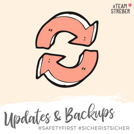 Updates und Backups